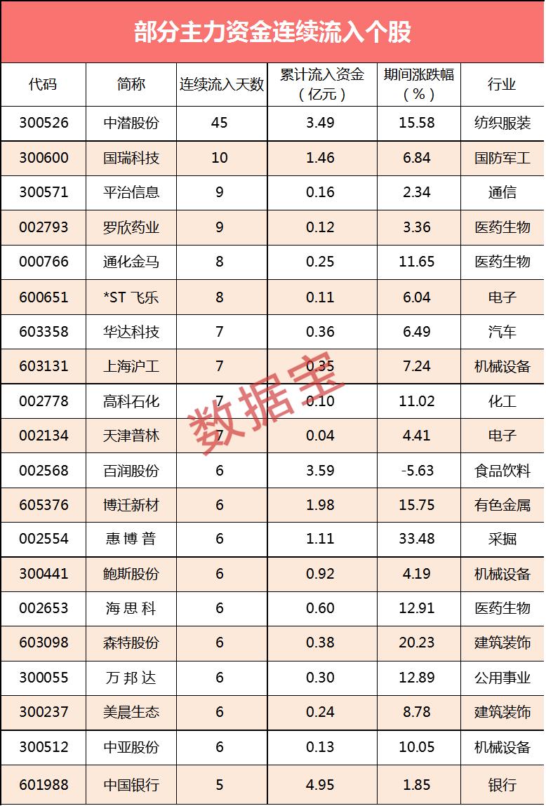 http://www.weixinrensheng.com/caijingmi/2636571.html