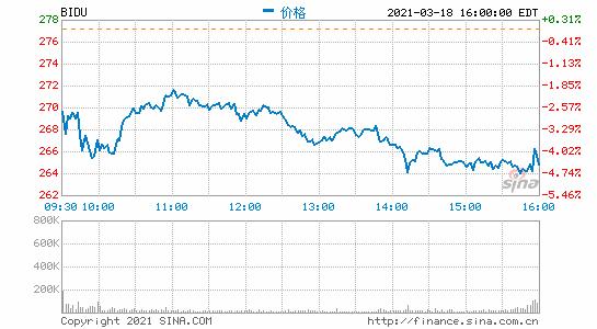 港交所:推出百度集团股份有限公司股票期货