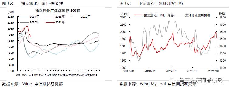 """多少人民币是一日元""""碳中和""""如何影响未来黑色金属市场节奏?——专题报告20210304"""