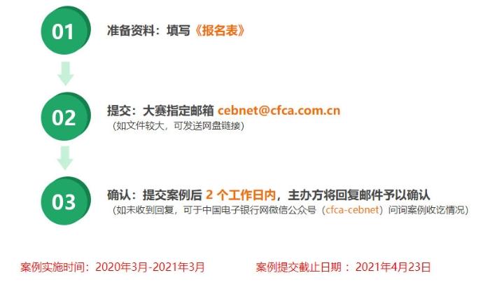 """官宣!""""2021中国金融数字科技创新大赛"""" 即日启动!"""