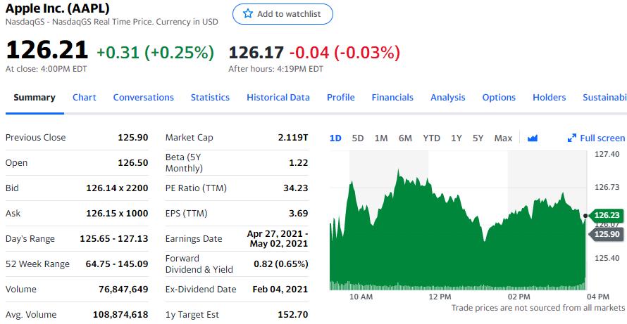 """""""摩根士丹利:华尔街低估了苹果服务业务增长"""