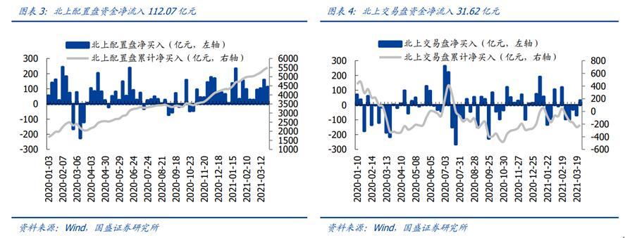 星石投资:回撤不改长牛,A股的长坡正在形成