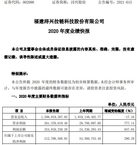 浔兴股份2020年度净利增长290.29%获得业绩补偿款