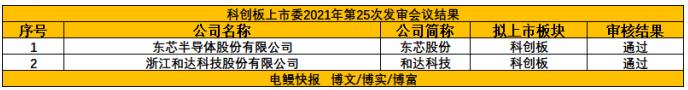 科创板IPO审核2过2! 东芯股份募资加码1xnm闪存产品研发