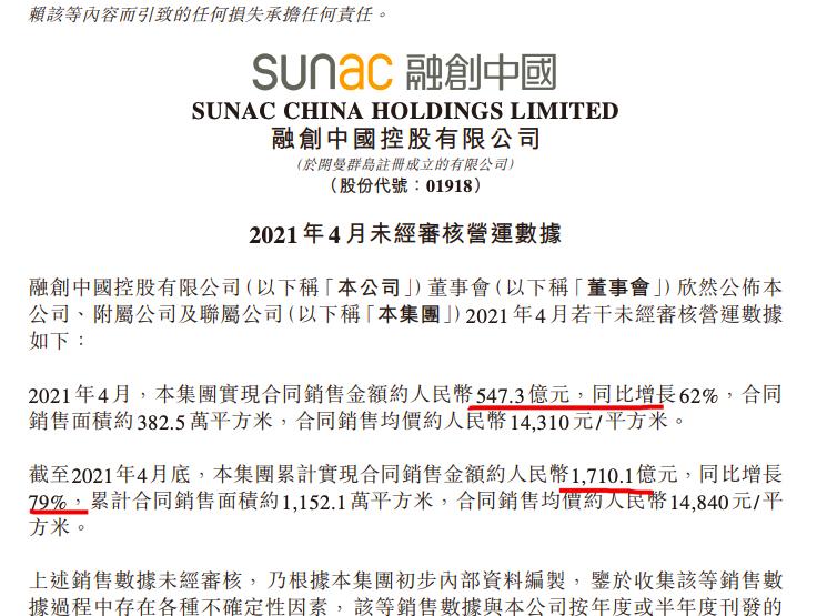 融创中国前4月销售金额1710.1亿元同比增长79%