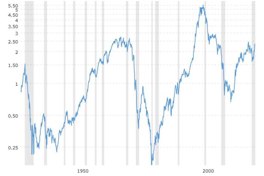 亿万富翁投资者第一次买黄金,什么让他转向?