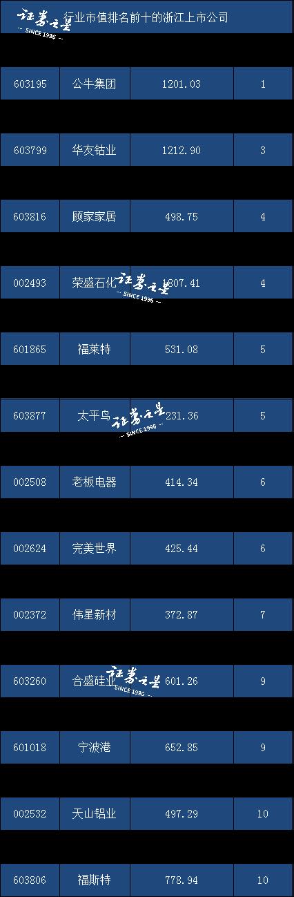超重磅!中央支持浙江建设共同富裕示范区,受益股名单来了