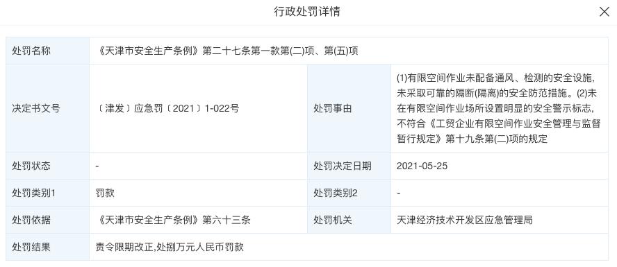 因未配备通风、检测等设施 妙可蓝多孙公司被罚8万