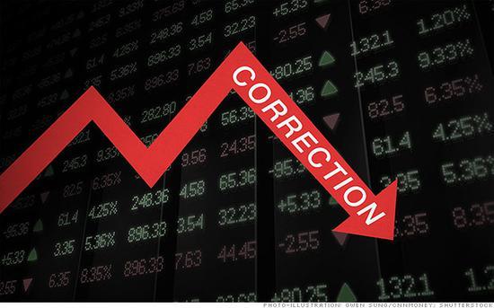 资管巨头Invesco警告:美股面临10-15%回调,一旦看到股价下跌8%就会买进