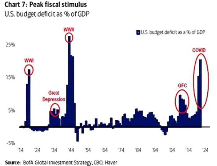 美联储释放加息预期,对黄金和其他市场会造成什么影响?
