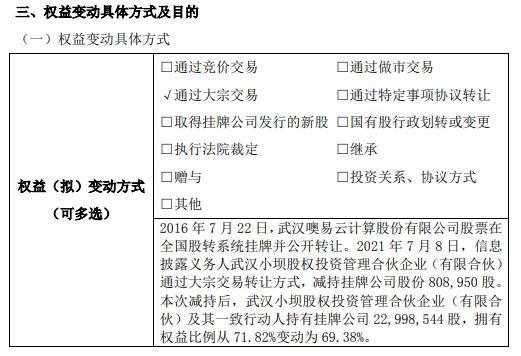 噢易云股东减持80.9万股权益变动后合计持股比例为69.38%