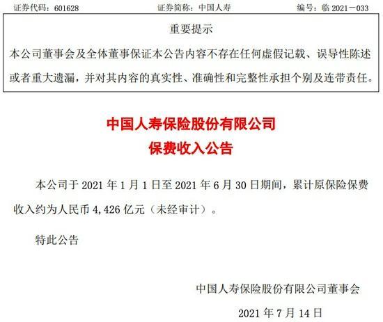 中国人寿上半年保费收入4426亿,同比增3.56%
