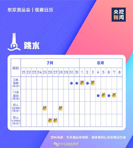 30秒带你了解东京奥运会 极简版东京奥运会观赛日历来了 中国健儿何时出赛?