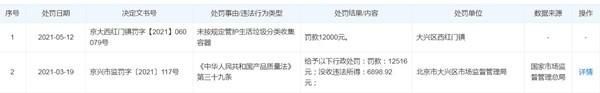 北京西红门宜家家居遭罚0.71万 后厨油烟净化器油烟外漏污染大气