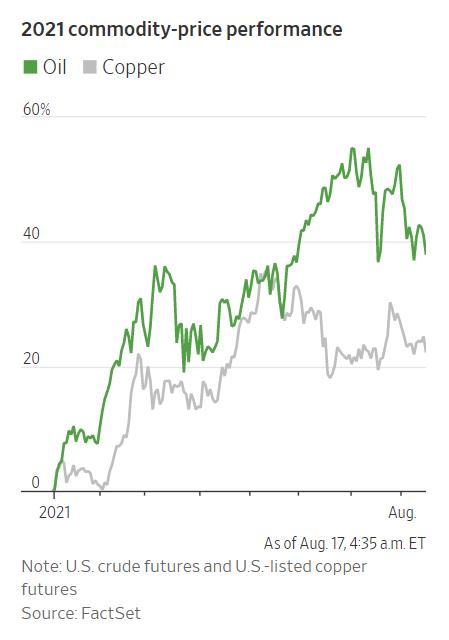 美国油价即将触及3个月低位,前方还有什么风险埋伏?