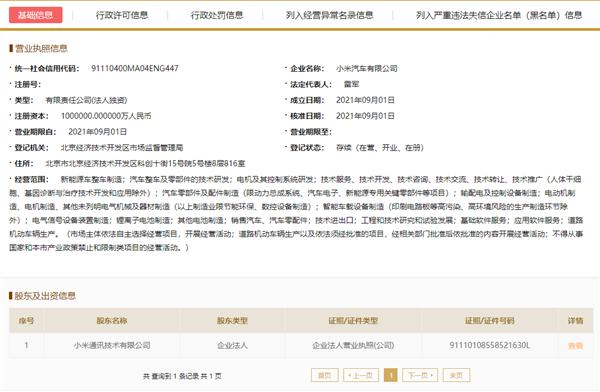 注册资金100亿!小米汽车落户北京经济技术开发区
