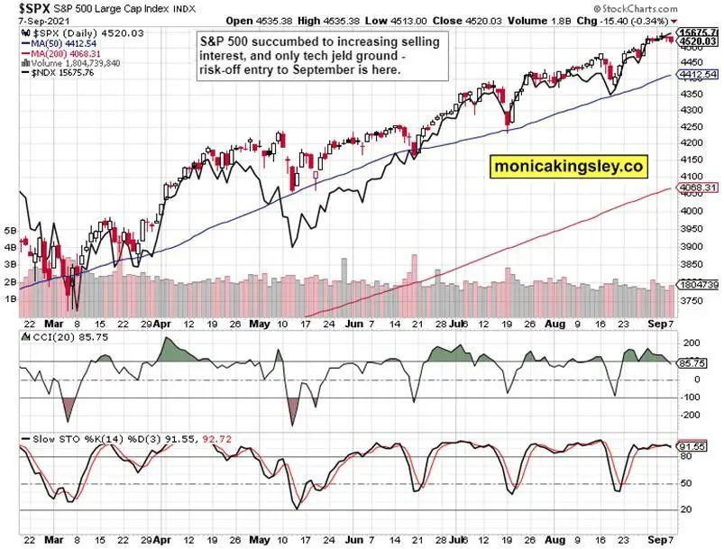 九月美股大跌即将来临?