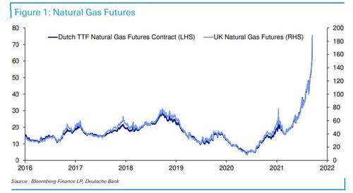 雪佛龙CEO警告:在可预见的未来 天然气和石油价格都会相当坚挺