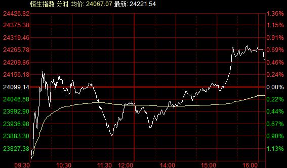 """全球股市经历中秋""""劫"""" 节后能否雨过天晴?"""