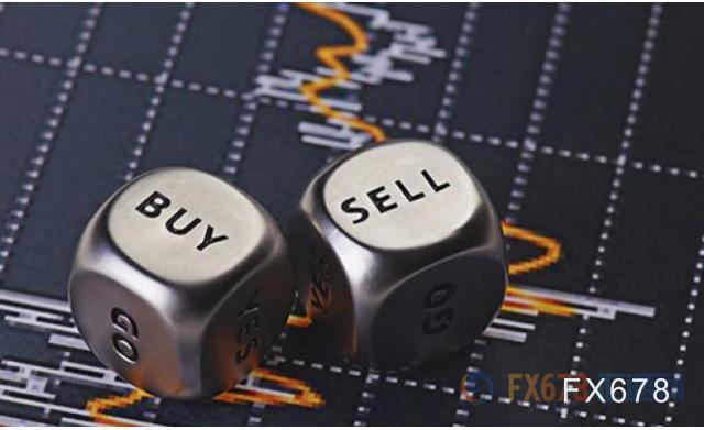 9月22日外汇交易提醒:美元走低避险货币上涨,关注日本央行和美联储决议