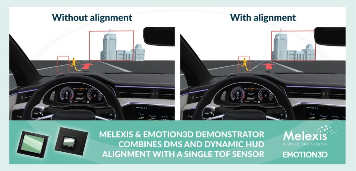 迈来芯和emotion3D合作 推出3D飞行时间演示装置