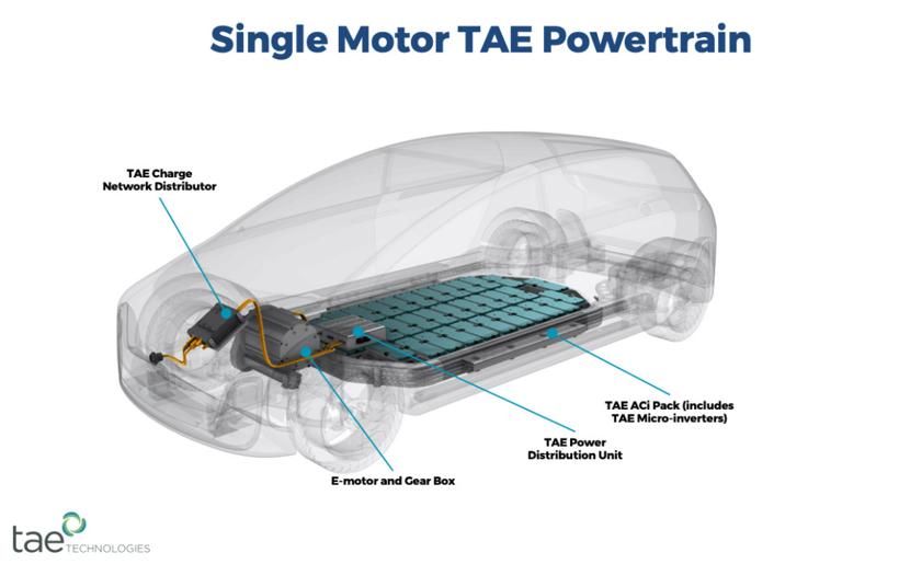 TAE Technologies将突破性电源管理技术投入商用 以彻底改变电动汽车、充电基础设施和储能