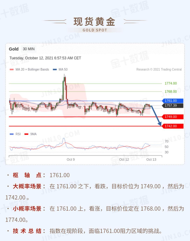技术刘:现货黄金面临方向选择,美日113关口获支撑