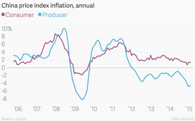 2019年2月经济数据_供需两弱,经济未企稳 2019年1 2月经济数据点评