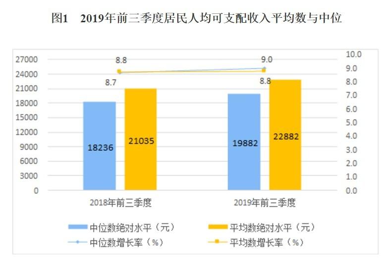中国月人均收入_中国人均收入变化图