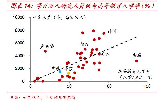 建筑业人口占gdp的比重_2018年前三季度房地产 制造业 金融业 建筑业等占GDP的比重是多少