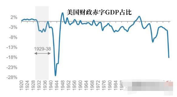 河北保定2020年gdp会上升吗_31省份前三季度GDP公布啦