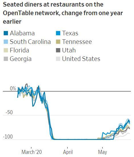 疫情爆发期间美国经济总量排名_美国疫情爆发实景图片