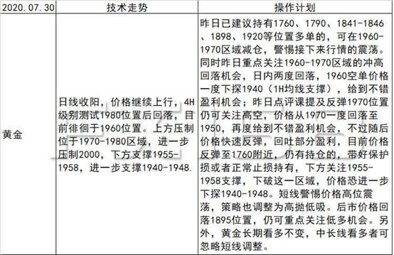 历史大连gdp第二名_云南昆明,东北大连和哈尔滨, 二线城市强者 之称花落谁家
